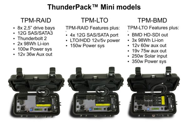 The 3 models of ThunderPack™ Mini Mk I
