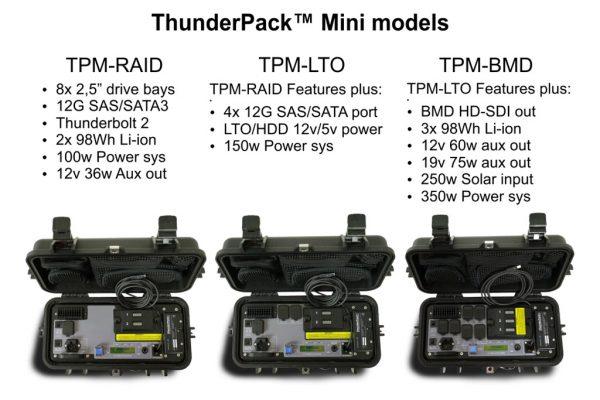The 3 models of ThunderPack™ Mini Mk I